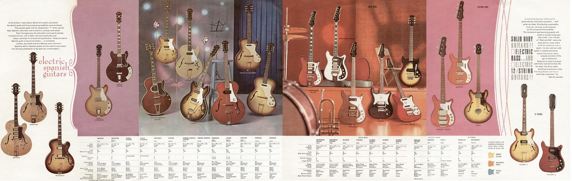 La Epiphone al tempo dei Beatles.