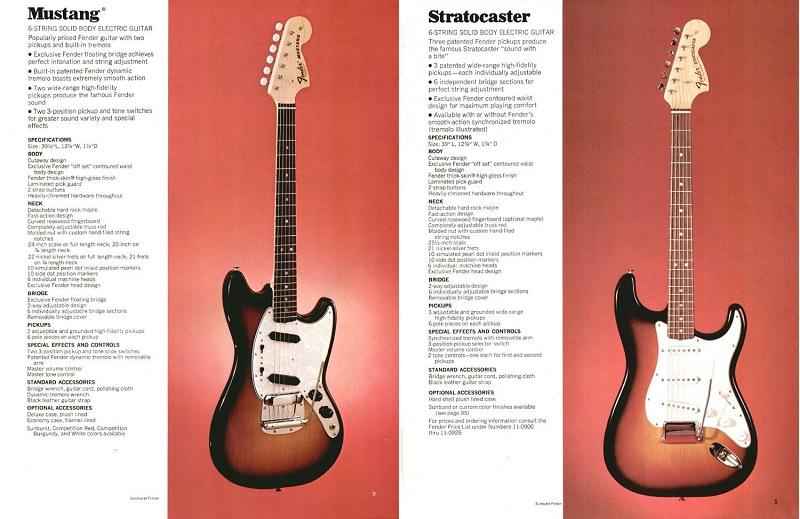 I primi tempi di Fender-CBS, che non furono poi tanto negativi, anzi...