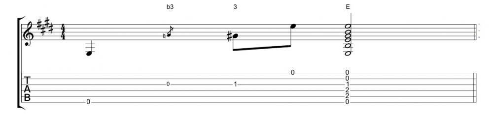 """Federico Poggipollini: come suonare """"Certe Notti"""""""