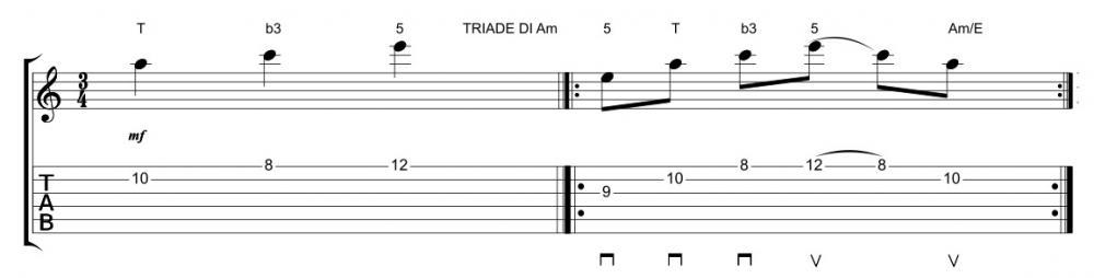 Chitarra Metal: come si fa un'armonizzazione per terze