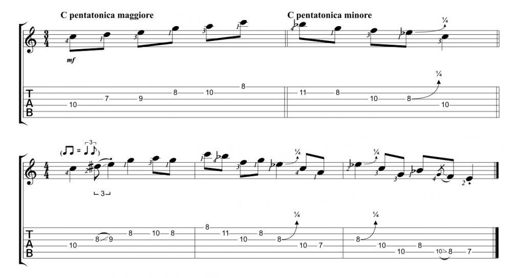 Blues: la scala pentatonica maggiore e minore