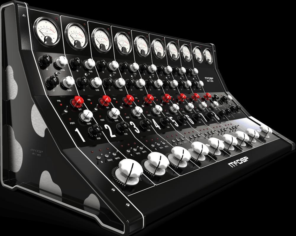 Le novità del Pro Audio al NAMM 2020