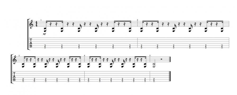 Chitarra ritmica: poliritmie & esercizi ritmici
