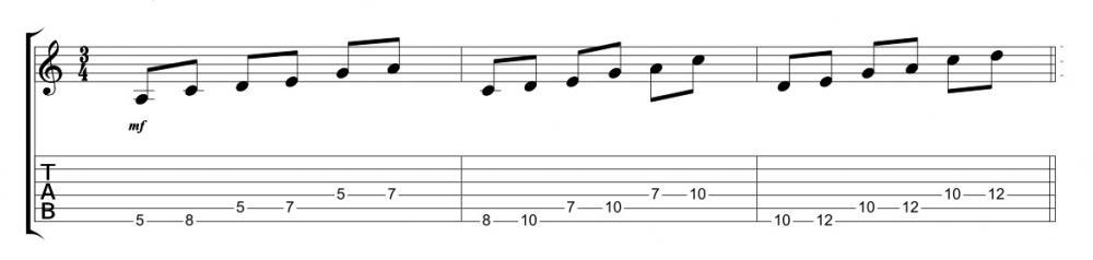 Nili Brosh: apriamo il suono della Pentatonica