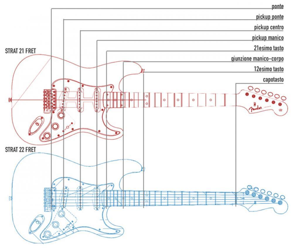 Fender a 21 o 22 fret: cosa cambia?