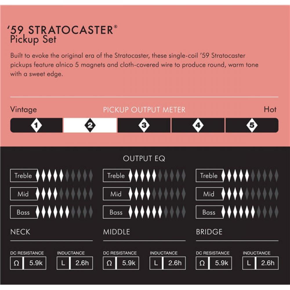 Il giusto ordine dei pickup Stratocaster