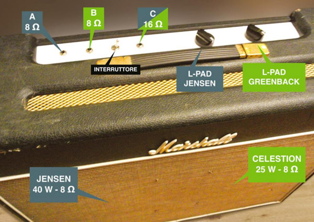 Attenuatore per ampli: prendere più piccioni con un L-Pad