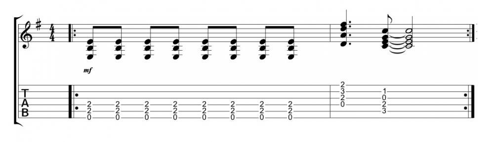 """Come suonare """"Rockin' in the Free World"""" di Neil Young"""