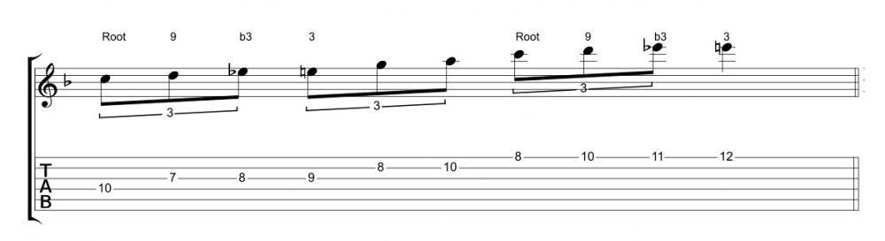 Paul Gilbert: usare la Scala Blues maggiore