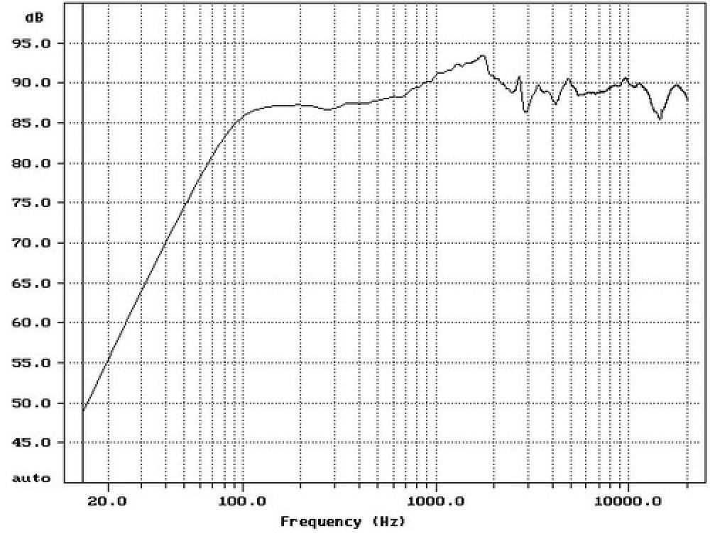 Yamaha NS-10: i primi nearfield studio monitors