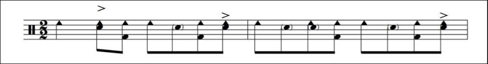 Latin Jazz Drum - Songo tra Variazioni & Ostinati