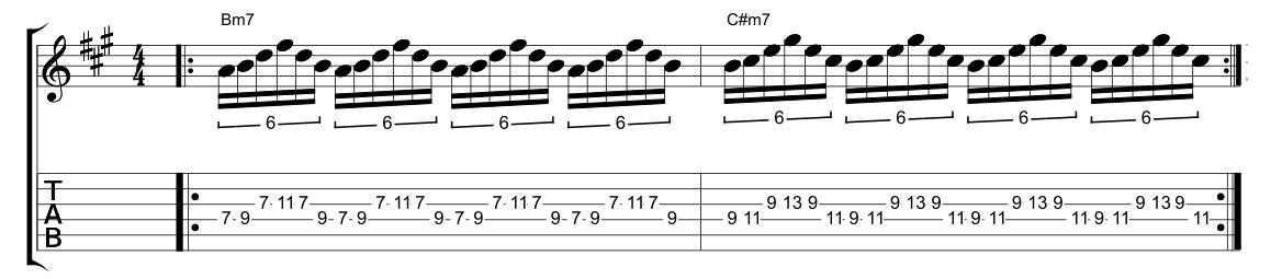 Lezioni di chitarra da Capitan Fede