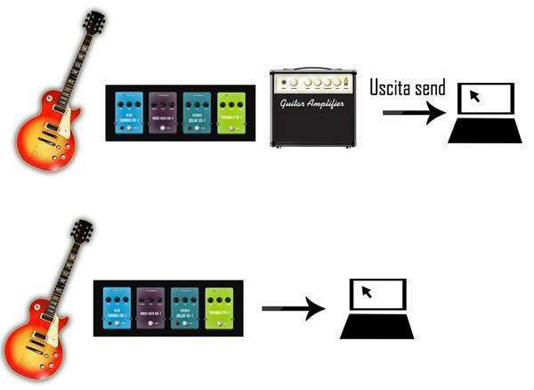 Suonare e registrare con gli Impulse Response Cab