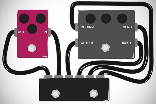 Commutare un pedale da front a loop con uno switch