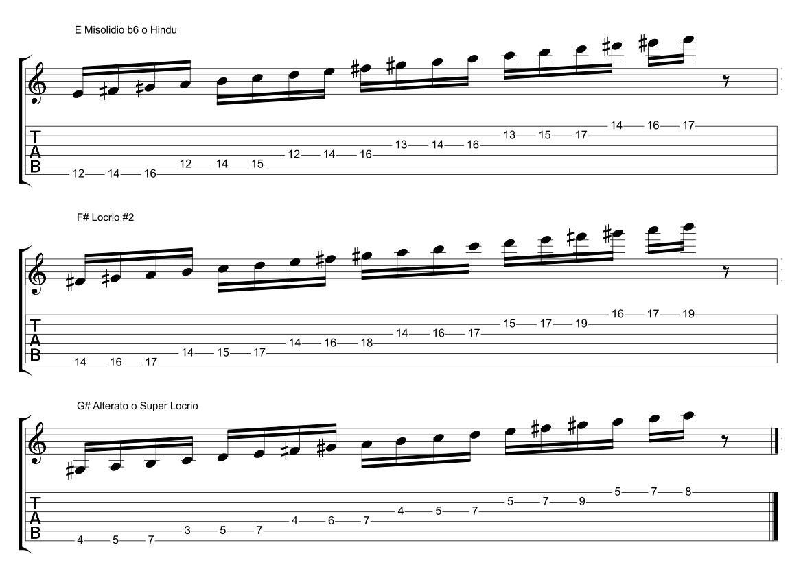 Tutte le diteggiature della minore melodica